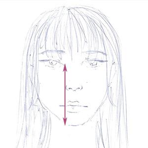Skizze zum maßnehmen bei der mamalila-Maske